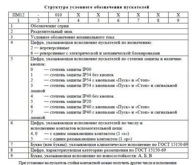 Обозначение ПМ12-010 IP00, IP20, IP40, IP54