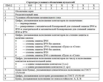 Обозначение ПМ12-010