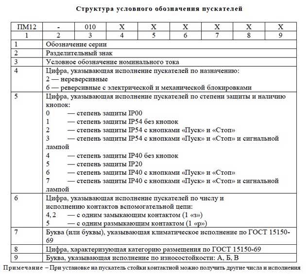 Расшифровка ПМ12-010 в оболочке IP54 с кнопками