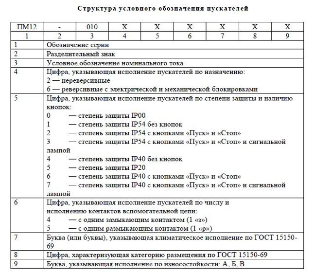 Расшифровка ПМ12-010 реверсивные