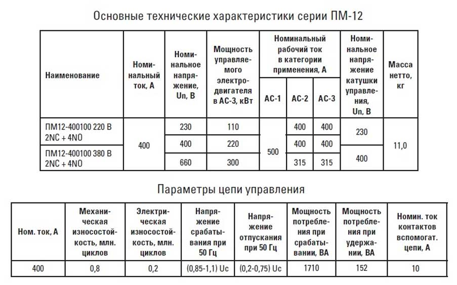 Характеристики ПМ12-400