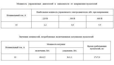 Мощность ПМ12-010