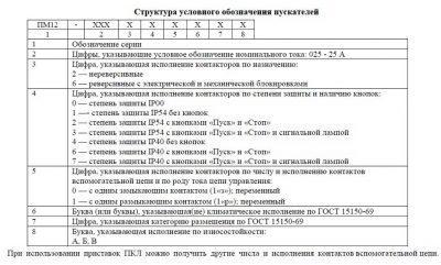 Расшифровка ПМ12-025