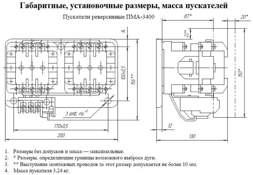 Габариты ПМА 3400