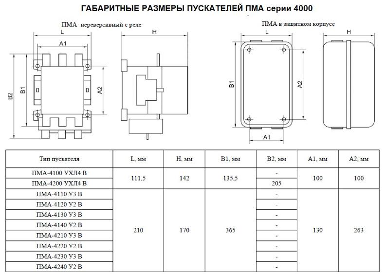 Габариты ПМА 63А