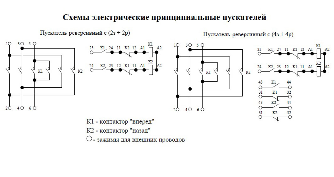 Схема ПМА 3300
