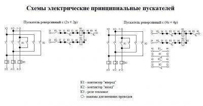 Схема ПМА 3400