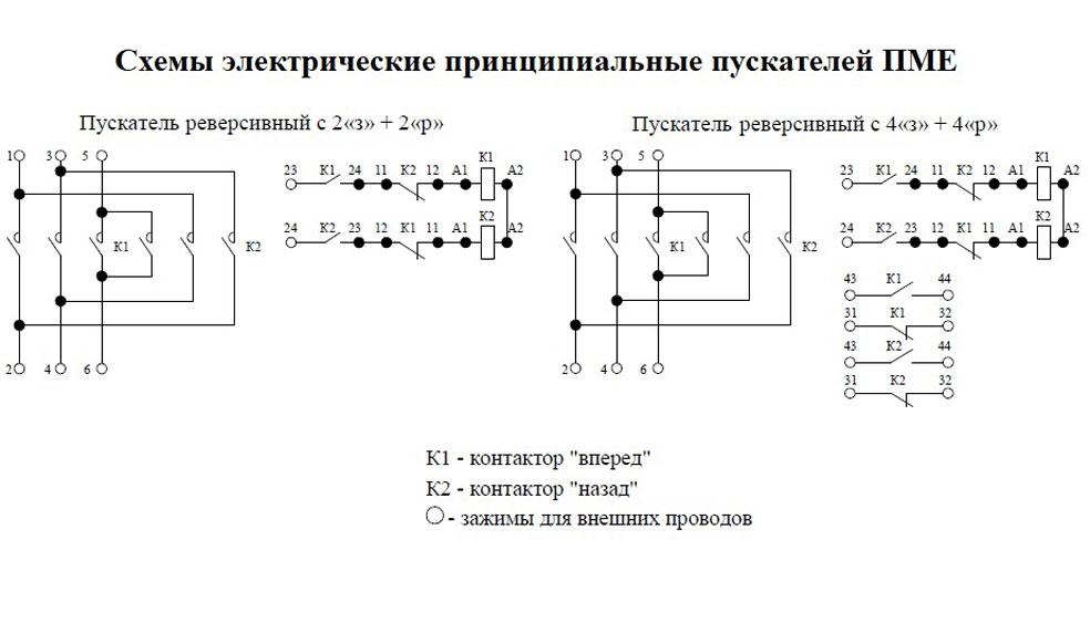 Схема ПМЕ
