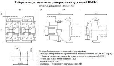 Габариты ПМЛ 3560