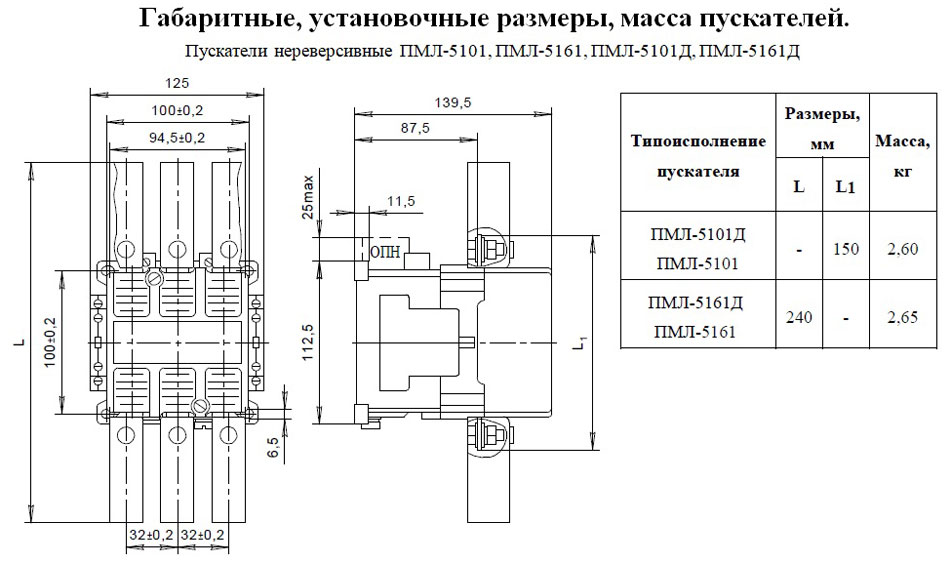 Габариты ПМЛ 5101, 5161