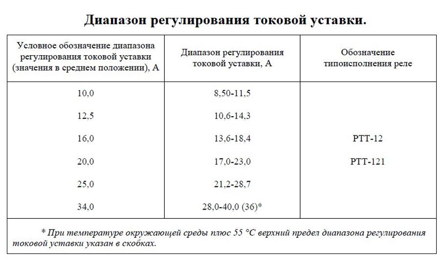 Регулировка реле ПМЛ-3