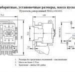 Габариты ПМ12 063601