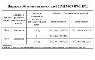 Индексы обозначения пускателей ПМ12-063 IP00, IP20