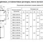Схема ПМ12 063 IP40